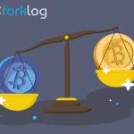 RoboForex добавил возможность покупки биткоина за фиатные валюты