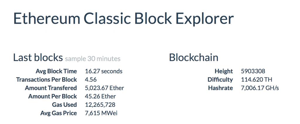 В Сети Ethereum Classic (ETC) состоялся хардфорк. Что изменилось?