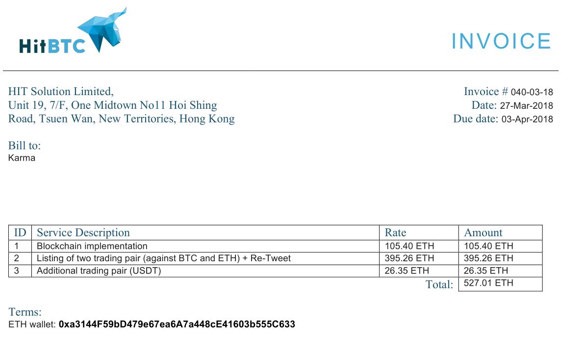 Блокчейн-проект Karma Group обвинил биржу HitBTC в мошенничестве