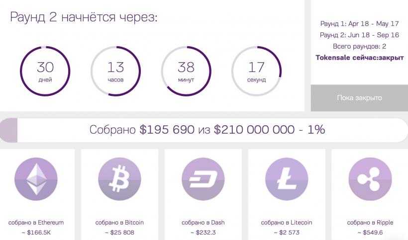 Ольга Бузова завершила пресейл криптовалюты и собрала менее 0,1% от хардкапа