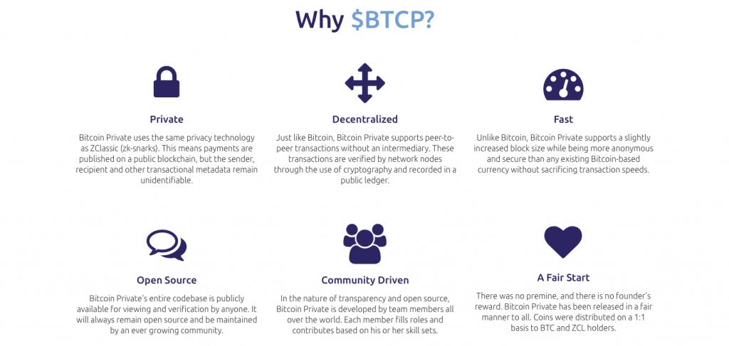 Как майнить Bitcoin Private (BTCP)? Прибыльность и особенности добычи криптовалюты