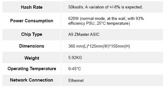 Innosilicon представила майнер для добычи Zcash с хэшрейтом 50к Sol/s