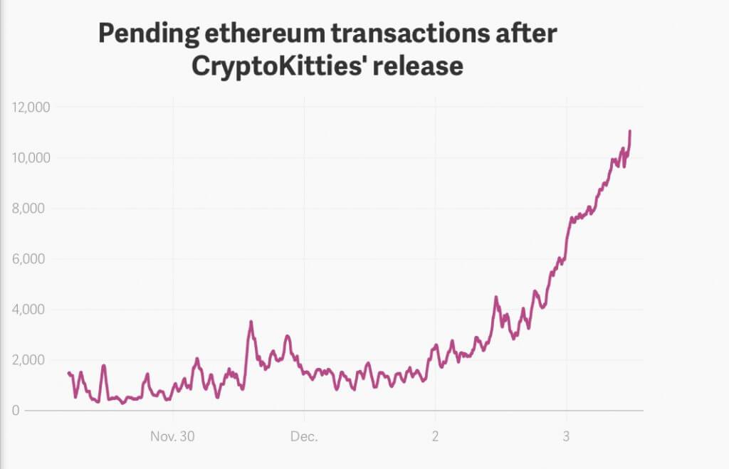 Семь мифов о децентрализации Ethereum