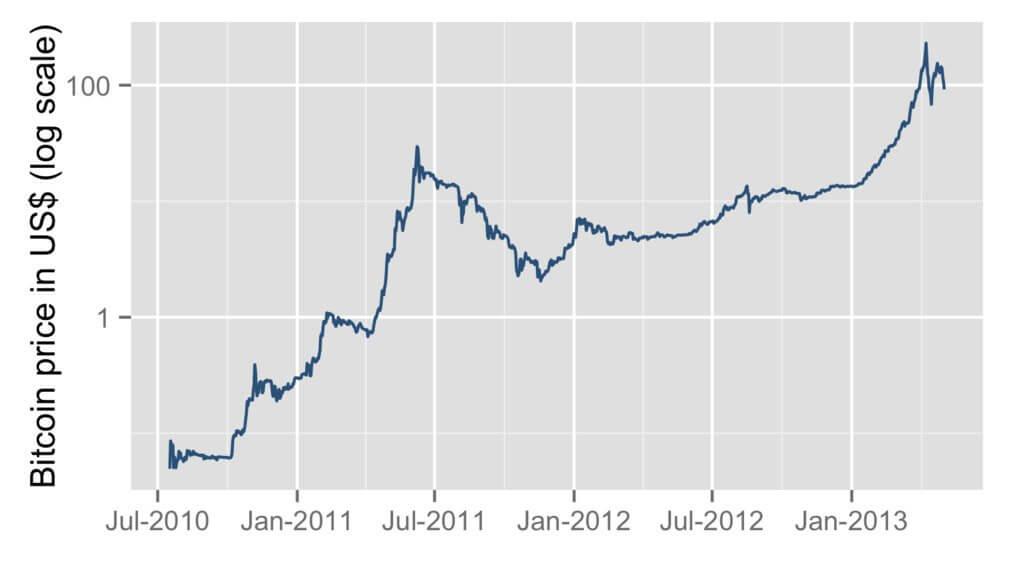Мати Гринспен: Биткоин может достичь 2000 или 20 000 долларов в ближайшие два месяца