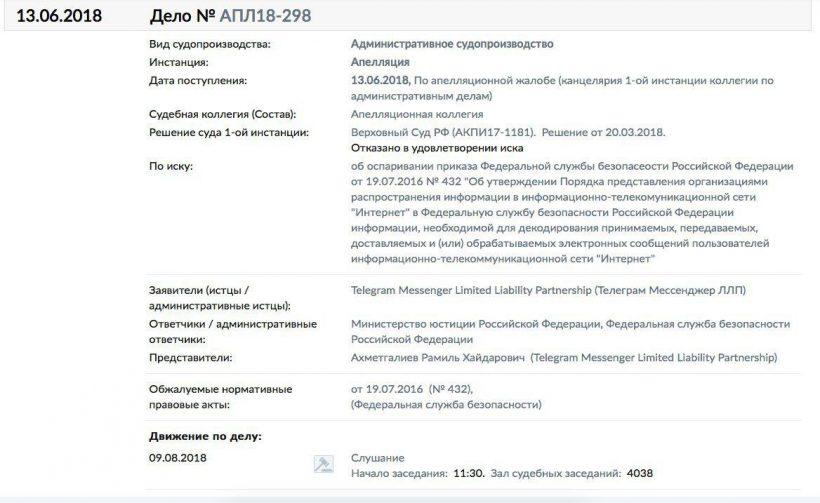 Telegram не смог оспорить решение о блокировке мессенджера в РФ