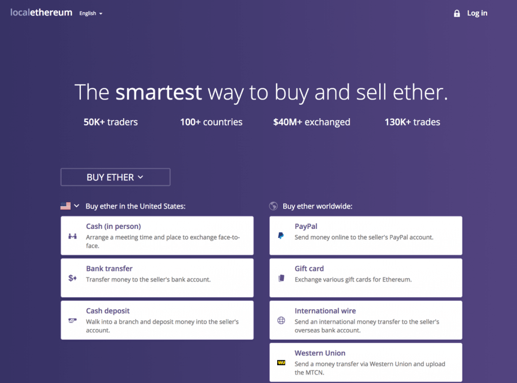 Пять самых активных децентрализованных приложений на платформе Ethereum