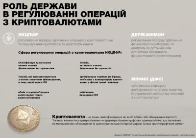 В Украине хотят ввести налог на криптовалюты