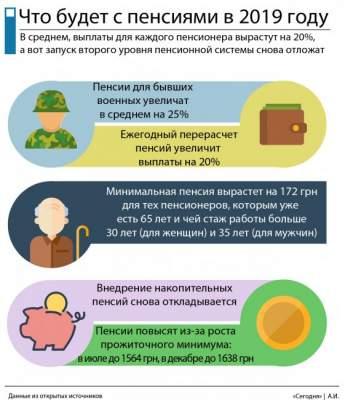Каких изменений ожидать пенсионерам в 2019 году